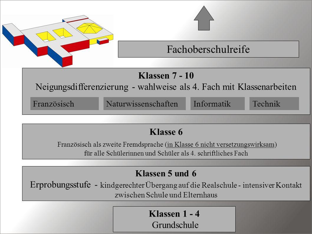 Klassen 7 - 10 Neigungsdifferenzierung - wahlweise als 4. Fach mit Klassenarbeiten FranzösischInformatikTechnikNaturwissenschaften Fachoberschulreife