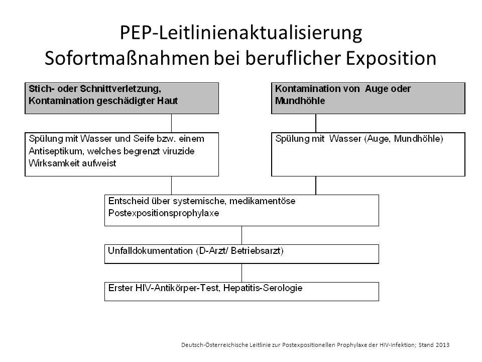 PEP-Leitlinienaktualisierung Sofortmaßnahmen bei beruflicher Exposition Deutsch-Österreichische Leitlinie zur Postexpositionellen Prophylaxe der HIV-Infektion; Stand 2013