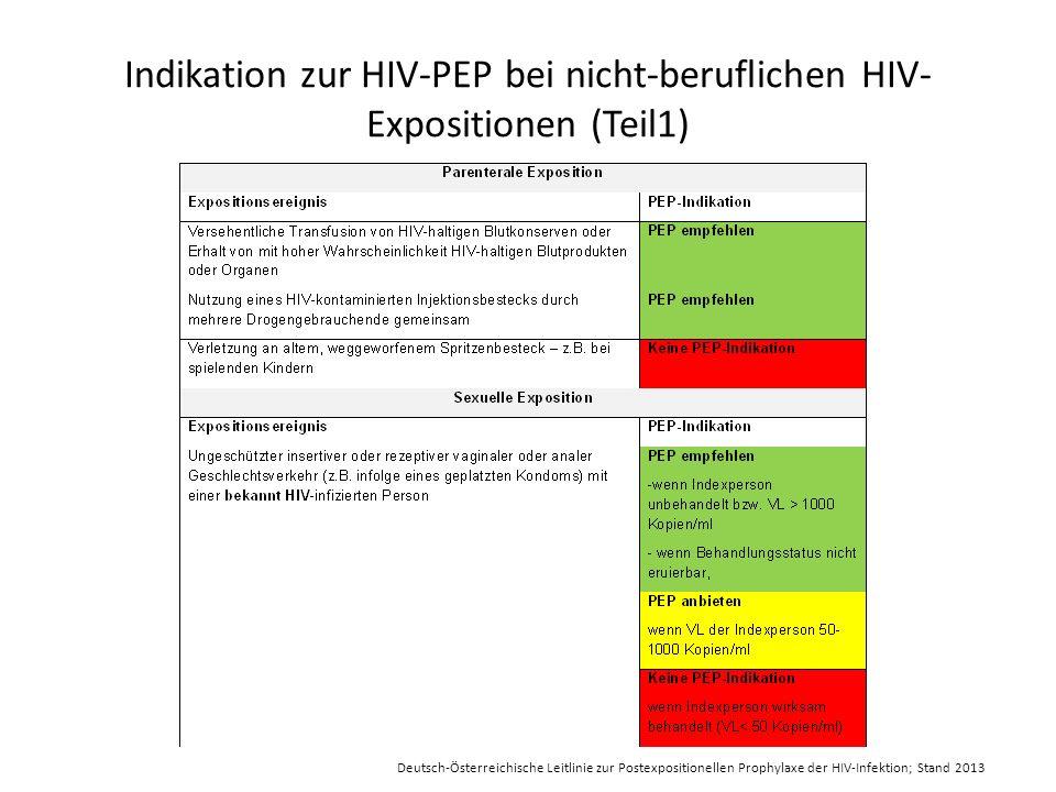 Indikation zur HIV-PEP bei nicht-beruflichen HIV- Expositionen (Teil1) Deutsch-Österreichische Leitlinie zur Postexpositionellen Prophylaxe der HIV-Infektion; Stand 2013