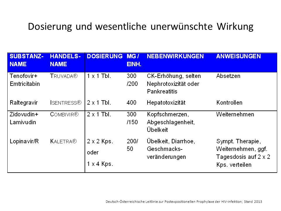 Dosierung und wesentliche unerwünschte Wirkung Deutsch-Österreichische Leitlinie zur Postexpositionellen Prophylaxe der HIV-Infektion; Stand 2013