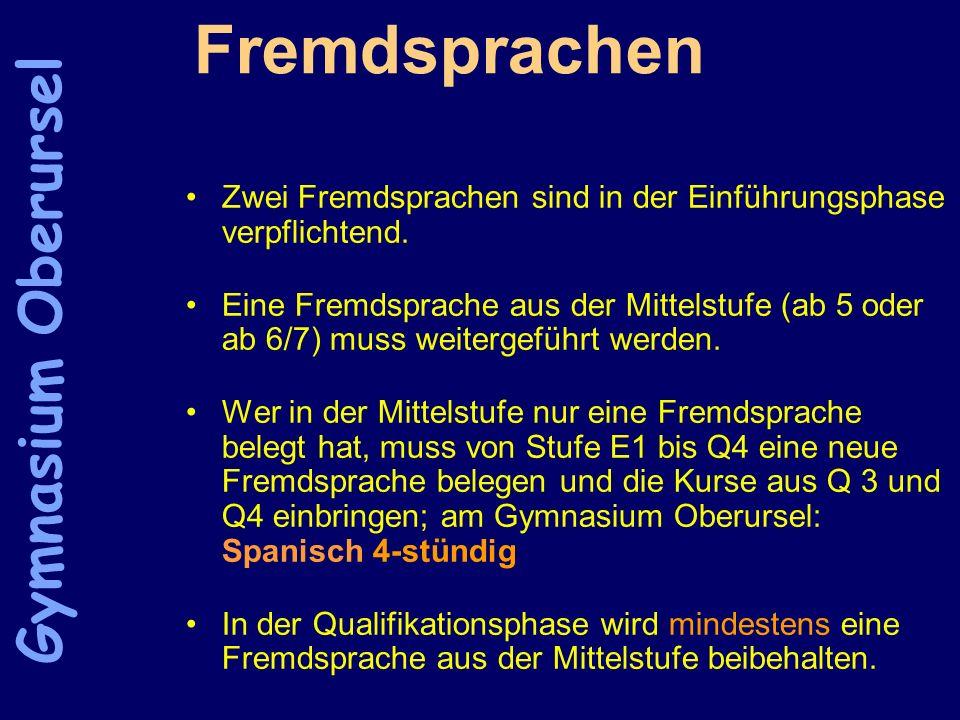Einführungsphase Pflichtfächer (1) Deutsch(3) Fremdsprache ab 5 oder 6/7(3) weitere Fremdsprache(3/4) (Französisch, Latein, Spanisch) Kunst / Musik(2) `Politik und Wirtschaft´(2) Geschichte, auch bili(2) Religion / Ethik(2) Gymnasium Oberursel
