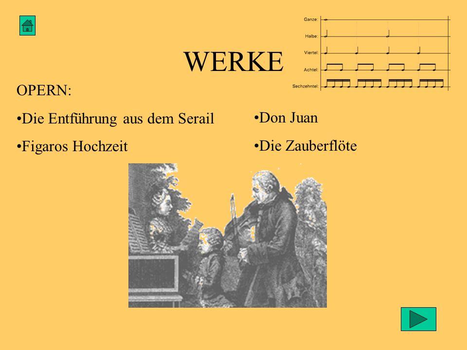 WERKE 40 Sinfonien (Orchesterwerke) 15 Messen Streichquartette Klavierkonzerte Lieder