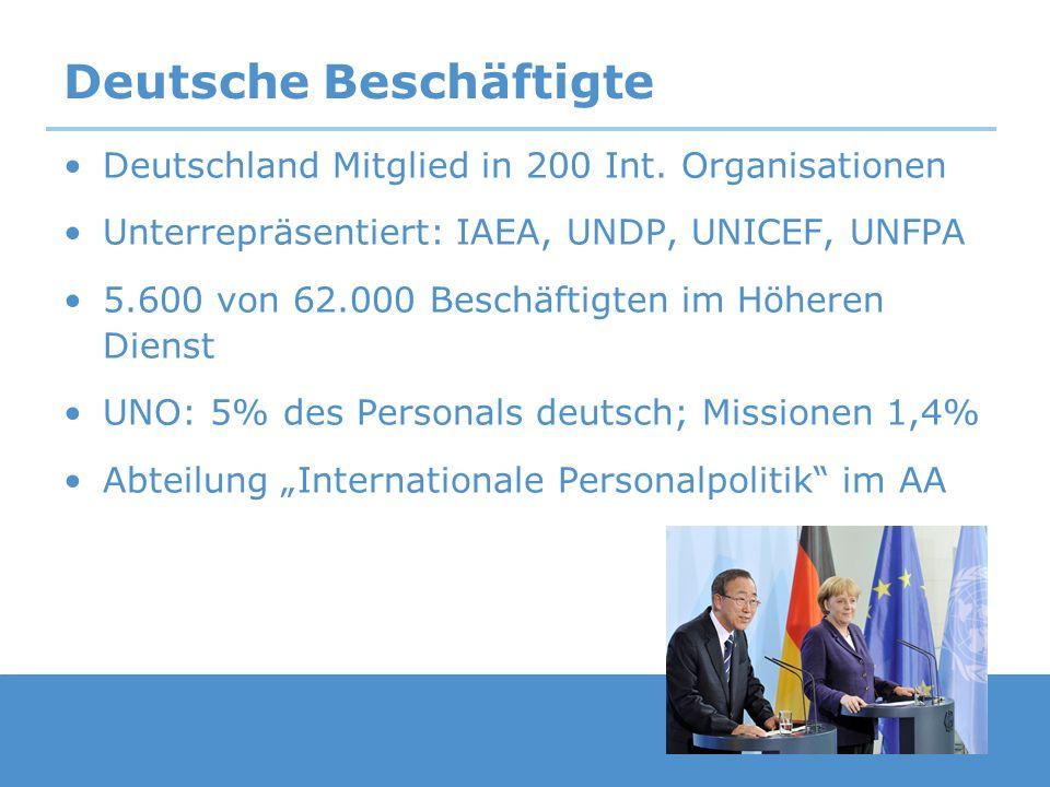 Deutsche Beschäftigte II 57%: Beginn auf P2-Ebene 28,6%: vorher Praktikum bei IGO 65% sozialer Kontakt mit UNO- Mitarbeitern 48% machen HQ-Karriere = Praktika & Networking & HQ