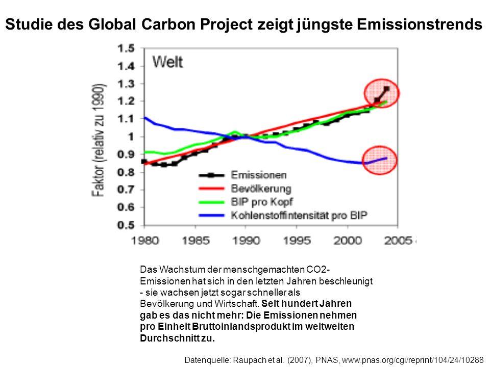 Datenquelle: Raupach et al. (2007), PNAS, www.pnas.org/cgi/reprint/104/24/10288 Studie des Global Carbon Project zeigt jüngste Emissionstrends Das Wac