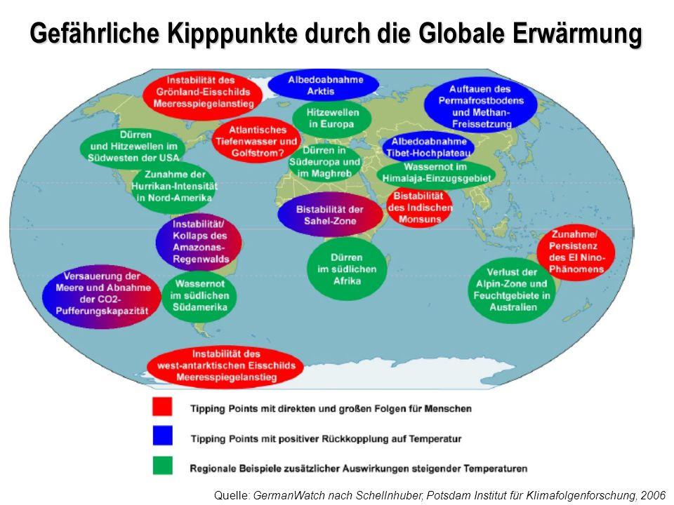 Quelle: GermanWatch nach Schellnhuber, Potsdam Institut für Klimafolgenforschung, 2006 Gefährliche Kipppunkte durch die Globale Erwärmung
