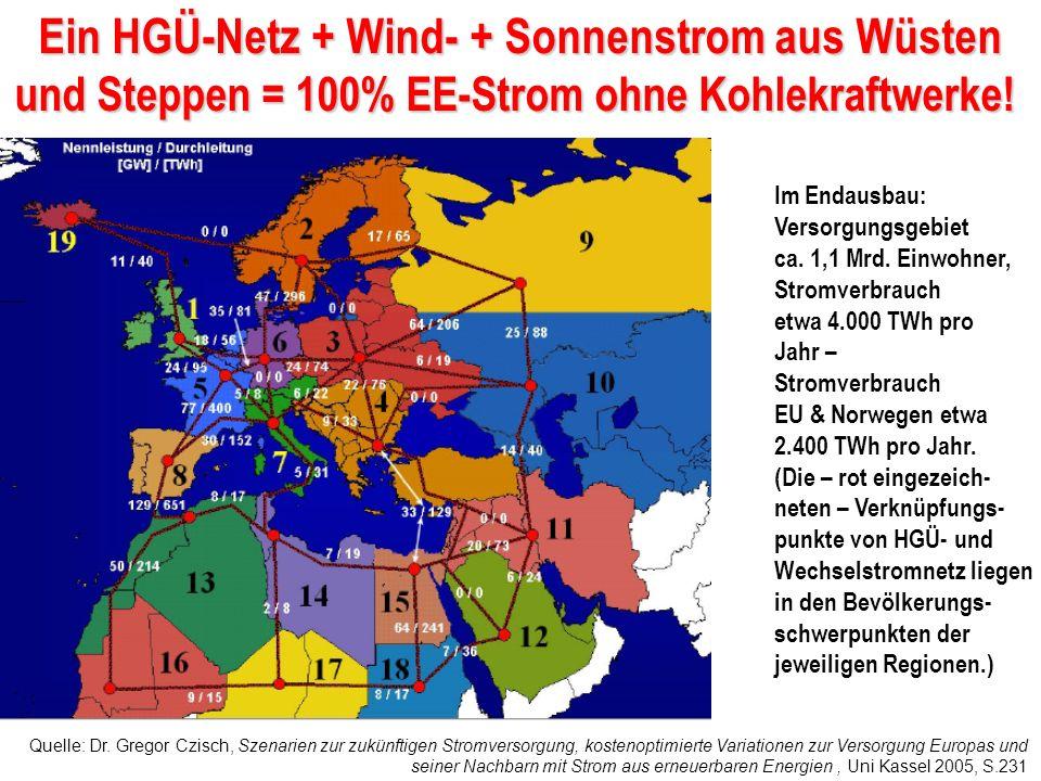 Quelle: Dr. Gregor Czisch, Szenarien zur zukünftigen Stromversorgung, kostenoptimierte Variationen zur Versorgung Europas und seiner Nachbarn mit Stro
