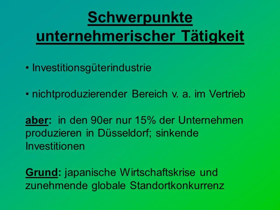 Schwerpunkte unternehmerischer Tätigkeit Investitionsgüterindustrie nichtproduzierender Bereich v.