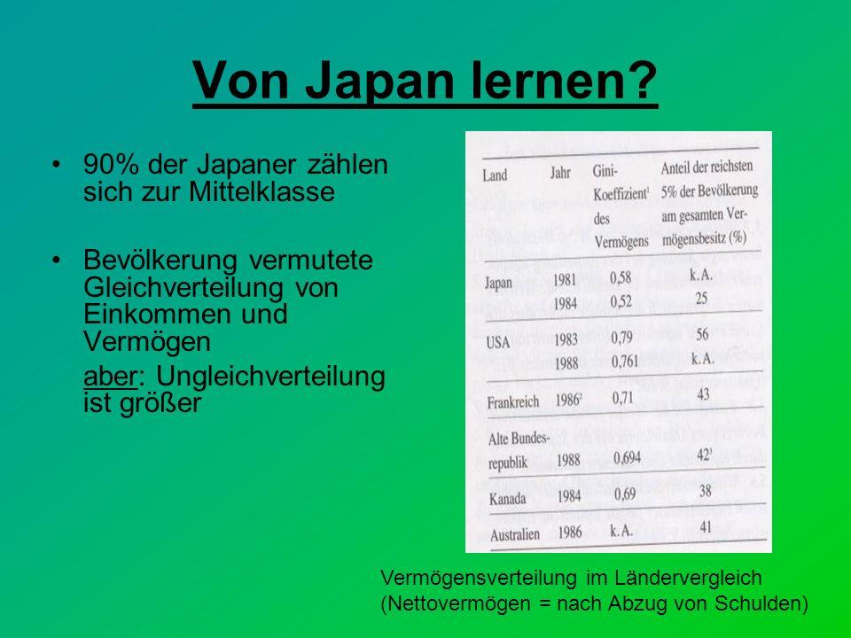 Von Japan lernen.