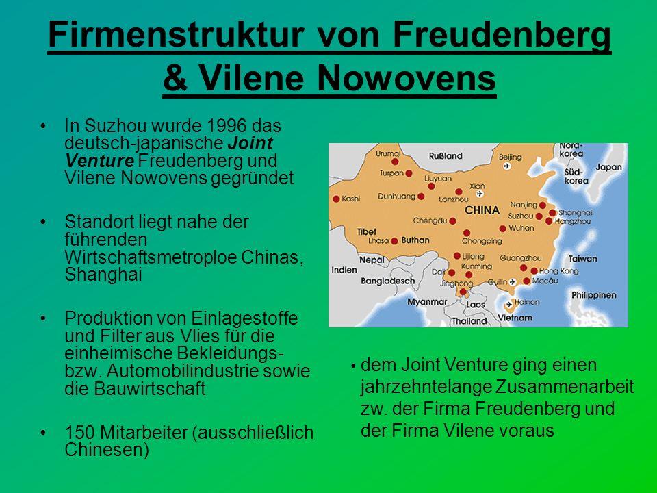 Firmenstruktur von Freudenberg & Vilene Nowovens In Suzhou wurde 1996 das deutsch-japanische Joint Venture Freudenberg und Vilene Nowovens gegründet Standort liegt nahe der führenden Wirtschaftsmetroploe Chinas, Shanghai Produktion von Einlagestoffe und Filter aus Vlies für die einheimische Bekleidungs- bzw.
