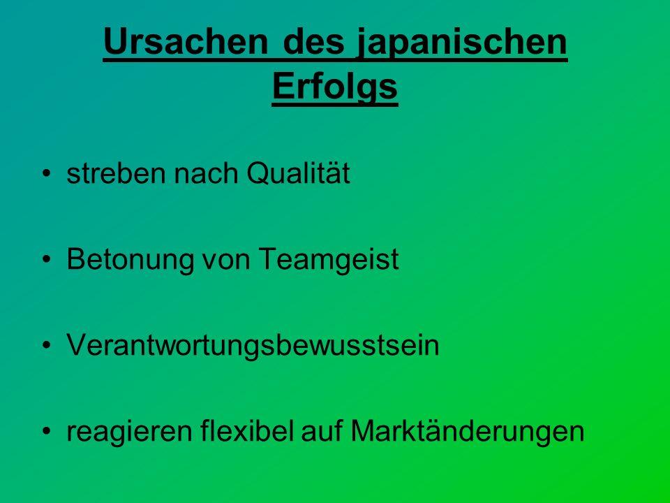 Ursachen des japanischen Erfolgs streben nach Qualität Betonung von Teamgeist Verantwortungsbewusstsein reagieren flexibel auf Marktänderungen