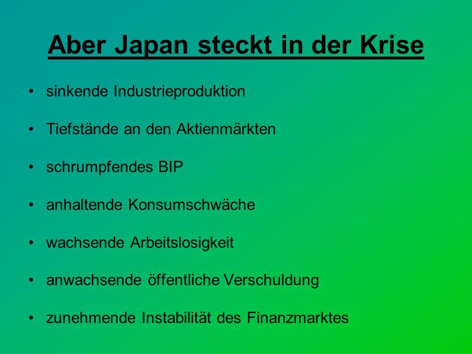 Aber Japan steckt in der Krise sinkende Industrieproduktion Tiefstände an den Aktienmärkten schrumpfendes BIP anhaltende Konsumschwäche wachsende Arbeitslosigkeit anwachsende öffentliche Verschuldung zunehmende Instabilität des Finanzmarktes