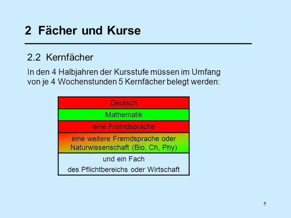 5 2 Fächer und Kurse __________________________________ 2.2 Kernfächer Deutsch Mathematik eine Fremdsprache eine weitere Fremdsprache oder Naturwissenschaft (Bio, Ch, Phy) und ein Fach des Pflichtbereichs oder Wirtschaft In den 4 Halbjahren der Kursstufe müssen im Umfang von je 4 Wochenstunden 5 Kernfächer belegt werden: