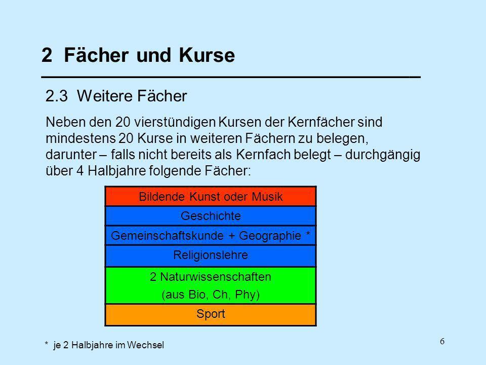 6 2 Fächer und Kurse __________________________________ 2.3 Weitere Fächer Bildende Kunst oder Musik Geschichte Gemeinschaftskunde + Geographie * Religionslehre 2 Naturwissenschaften (aus Bio, Ch, Phy) Sport * je 2 Halbjahre im Wechsel Neben den 20 vierstündigen Kursen der Kernfächer sind mindestens 20 Kurse in weiteren Fächern zu belegen, darunter – falls nicht bereits als Kernfach belegt – durchgängig über 4 Halbjahre folgende Fächer: