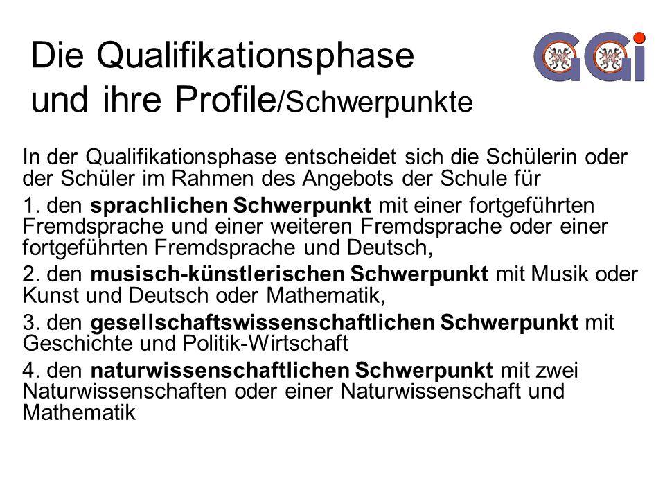 Die Qualifikationsphase und ihre Profile /Schwerpunkte In der Qualifikationsphase entscheidet sich die Schülerin oder der Schüler im Rahmen des Angebots der Schule für 1.
