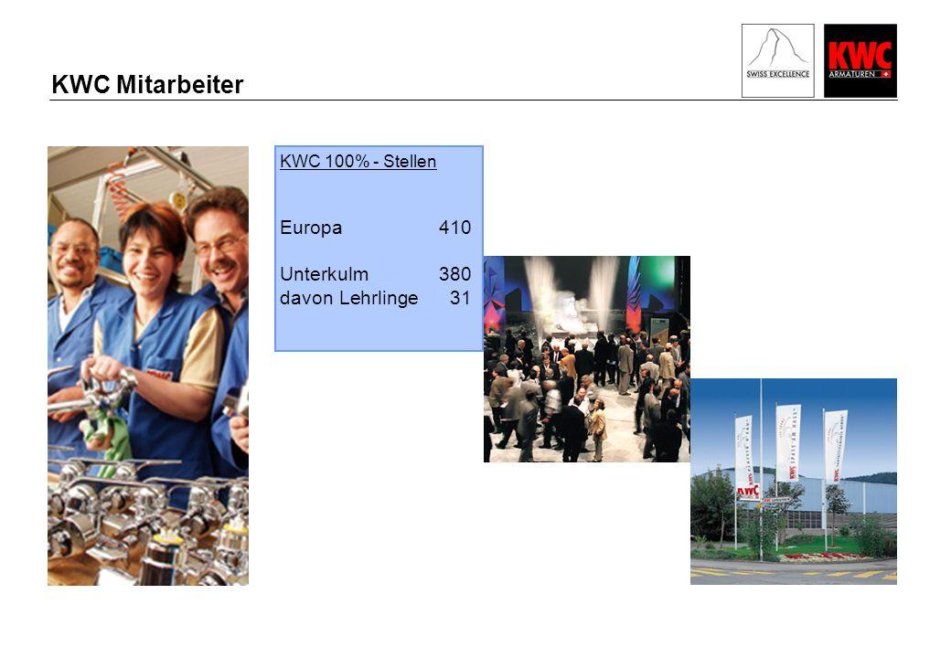 KWC Mitarbeiter KWC 100% - Stellen Europa410 Unterkulm380 davon Lehrlinge31