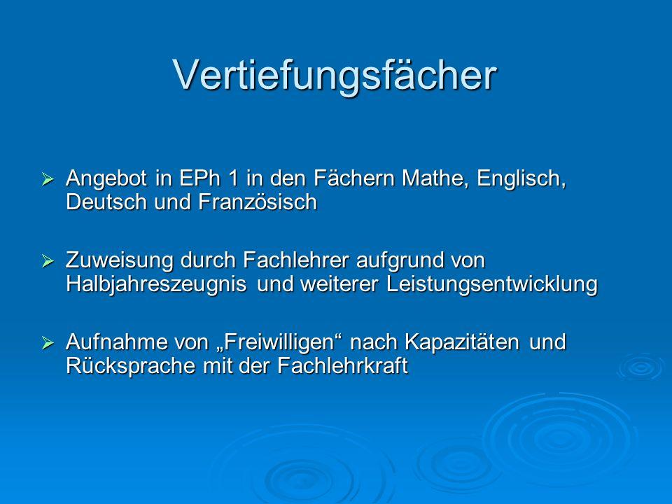 Vertiefungsfächer Angebot in EPh 1 in den Fächern Mathe, Englisch, Deutsch und Französisch Angebot in EPh 1 in den Fächern Mathe, Englisch, Deutsch un