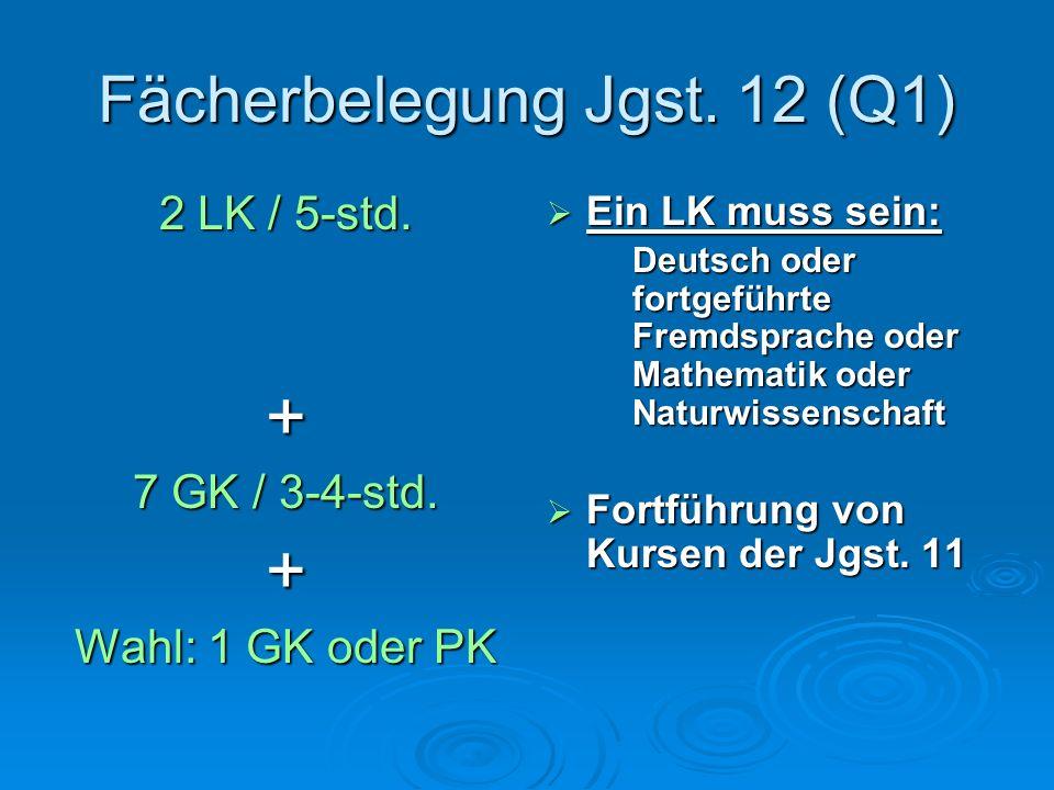 Fächerbelegung Jgst. 12 (Q1) 2 LK / 5-std. + 7 GK / 3-4-std.