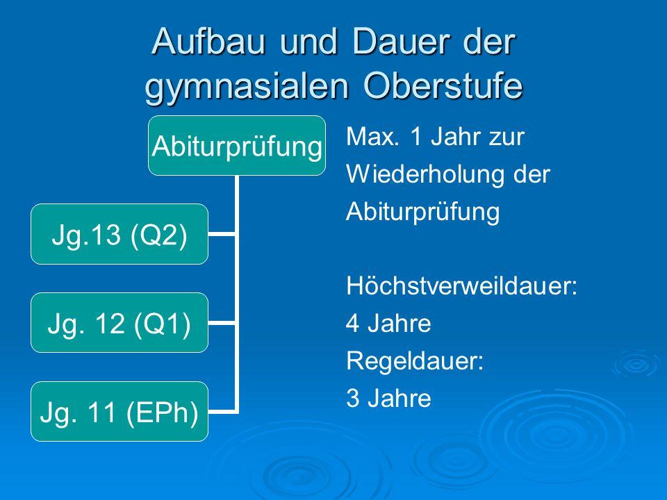 Aufbau und Dauer der gymnasialen Oberstufe Max.