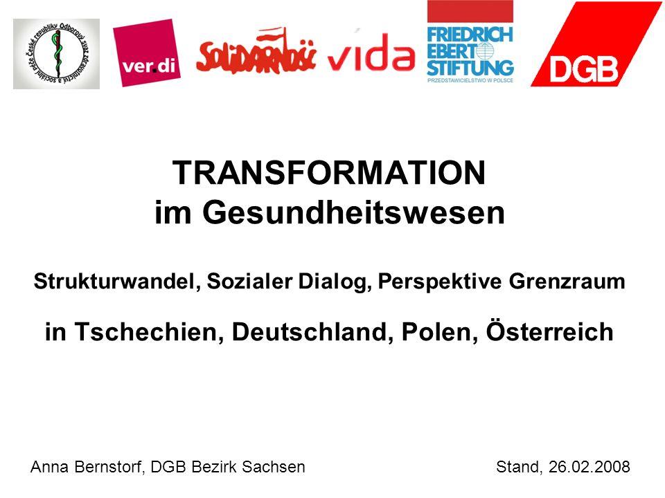 TRANSFORMATION im Gesundheitswesen Strukturwandel, Sozialer Dialog, Perspektive Grenzraum in Tschechien, Deutschland, Polen, Österreich Anna Bernstorf