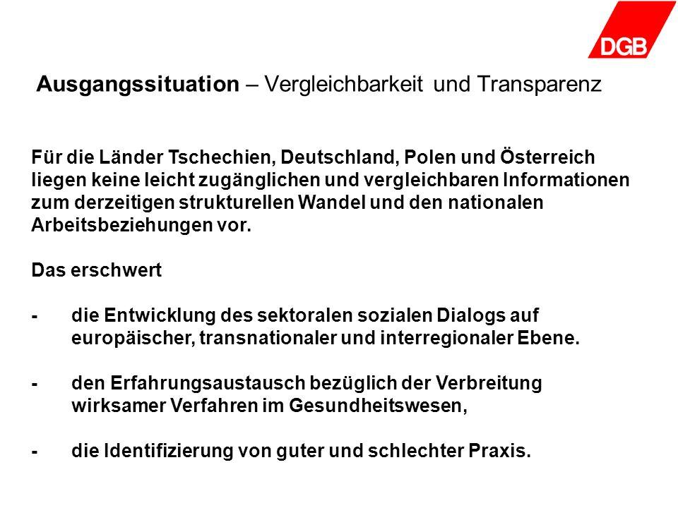 Ausgangssituation – Vergleichbarkeit und Transparenz Für die Länder Tschechien, Deutschland, Polen und Österreich liegen keine leicht zugänglichen und