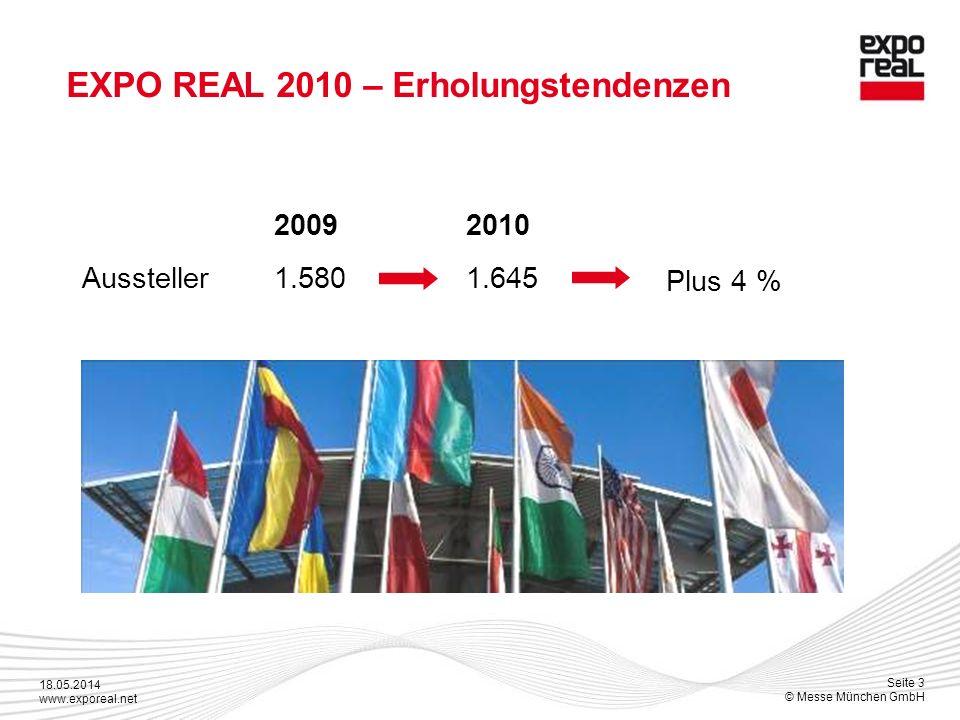 18.05.2014 www.exporeal.net Seite 3 © Messe München GmbH EXPO REAL 2010 – Erholungstendenzen 2009 2010 Aussteller 1.5801.645 Plus 4 %