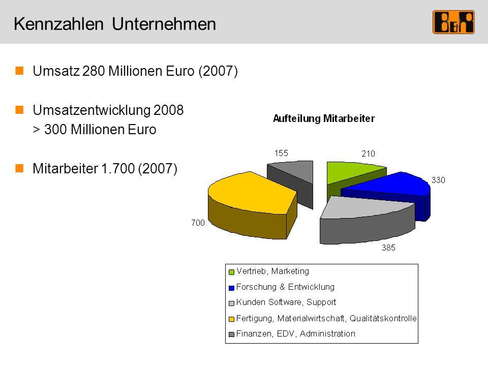 Kennzahlen Unternehmen Umsatz 280 Millionen Euro (2007) Umsatzentwicklung 2008 > 300 Millionen Euro Mitarbeiter 1.700 (2007)