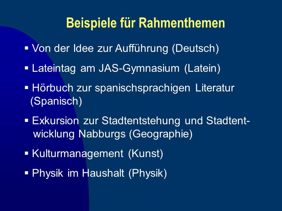 Beispiele für Rahmenthemen Von der Idee zur Aufführung (Deutsch) Lateintag am JAS-Gymnasium (Latein) Hörbuch zur spanischsprachigen Literatur (Spanisc