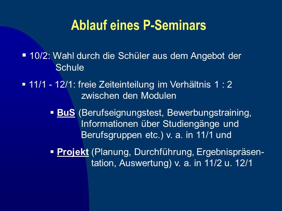 Ablauf eines P-Seminars 10/2: Wahl durch die Schüler aus dem Angebot der Schule 11/1 - 12/1: freie Zeiteinteilung im Verhältnis 1 : 2 zwischen den Mod