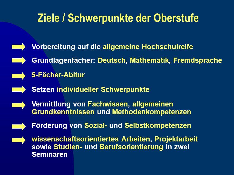 Ziele / Schwerpunkte der Oberstufe Vorbereitung auf die allgemeine Hochschulreife Grundlagenfächer: Deutsch, Mathematik, Fremdsprache 5-Fächer-Abitur