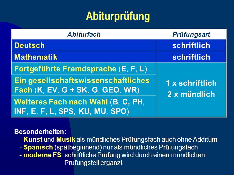 Abiturprüfung AbiturfachPrüfungsart Deutschschriftlich Mathematikschriftlich Fortgeführte Fremdsprache (E, F, L) 1 x schriftlich 2 x mündlich Ein gese