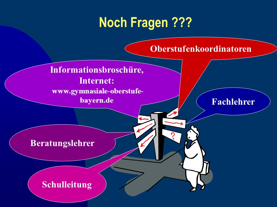 Noch Fragen ??? Informationsbroschüre, Internet: www.gymnasiale-oberstufe- bayern.de Oberstufenkoordinatoren Schulleitung Beratungslehrer Fachlehrer