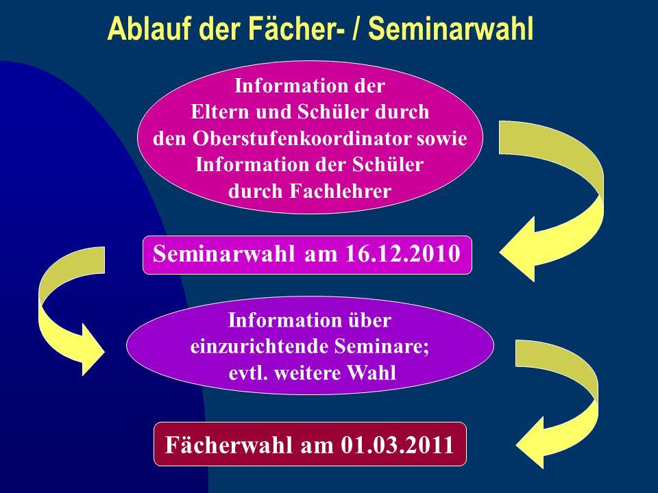 Ablauf der Fächer- / Seminarwahl Information der Eltern und Schüler durch den Oberstufenkoordinator sowie Information der Schüler durch Fachlehrer Sem