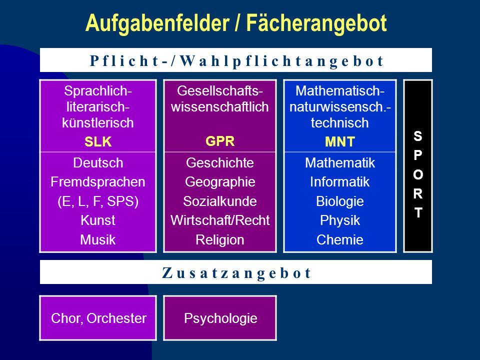 Fach / FächergruppeWochenstunden Jgst.11Jgst.