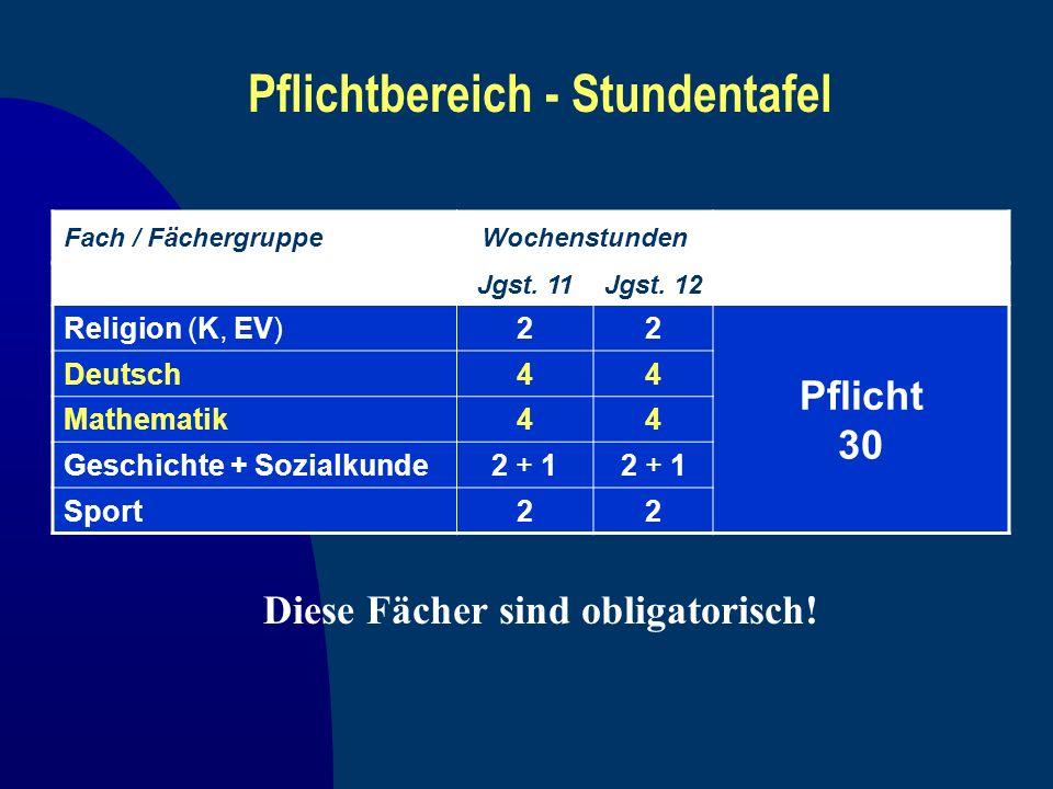 Fach / FächergruppeWochenstunden Jgst. 11Jgst. 12 Religion (K, EV)22 Pflicht 30 Deutsch44 Mathematik44 Geschichte + Sozialkunde2 + 1 Sport22 Diese Fäc