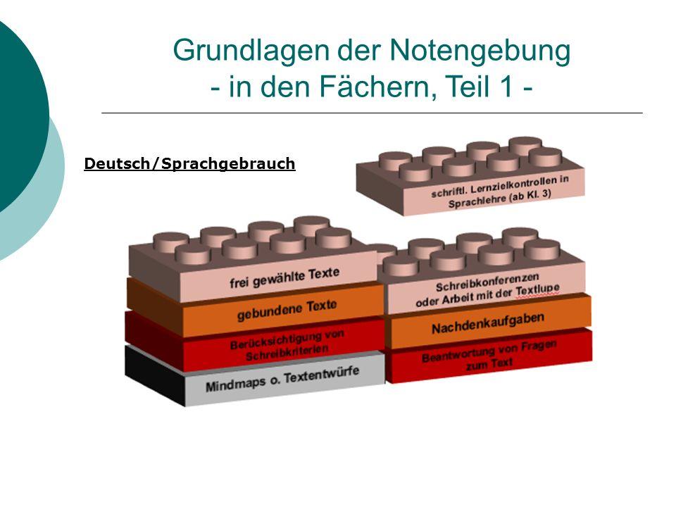 Grundlagen der Notengebung - in den Fächern, Teil 1 - Deutsch/Sprachgebrauch