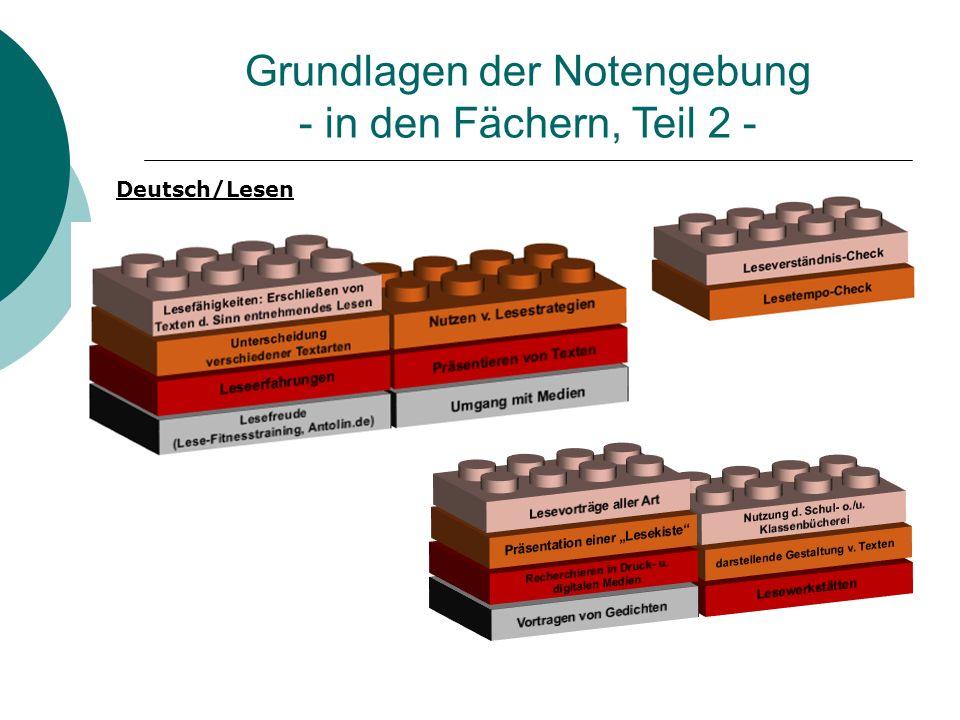 Grundlagen der Notengebung - in den Fächern, Teil 2 - Deutsch/Lesen