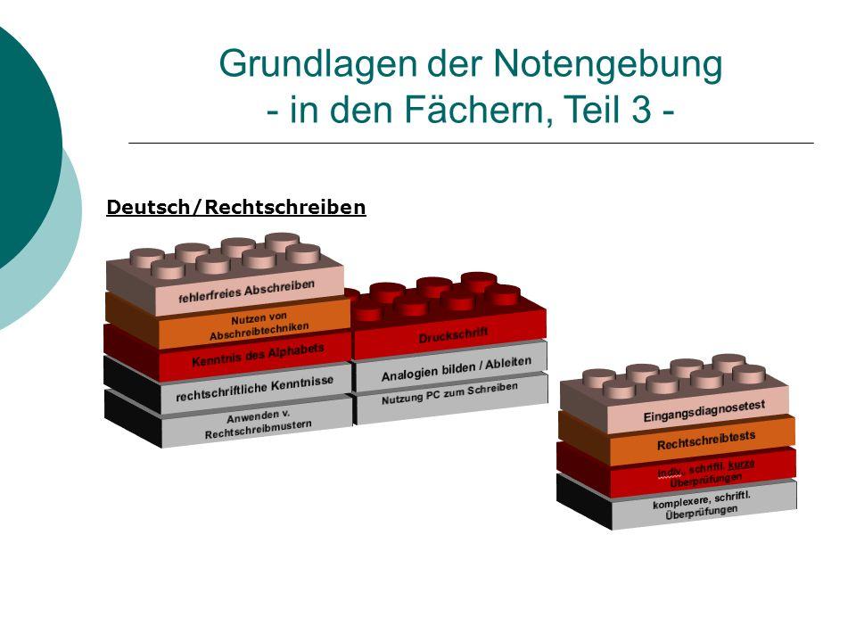 Grundlagen der Notengebung - in den Fächern, Teil 3 - Deutsch/Rechtschreiben