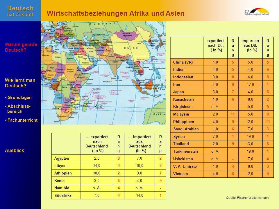 Wie lernt man Deutsch? Warum gerade Deutsch? Ausblick Grundlagen Abschluss- Abschluss- bereich Fachunterricht Fachunterricht Wirtschaftsbeziehungen Af
