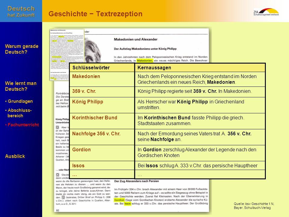 Wie lernt man Deutsch? Warum gerade Deutsch? Ausblick Grundlagen Abschluss- Abschluss- bereich Fachunterricht Fachunterricht Schlüsselwörter Makedonie