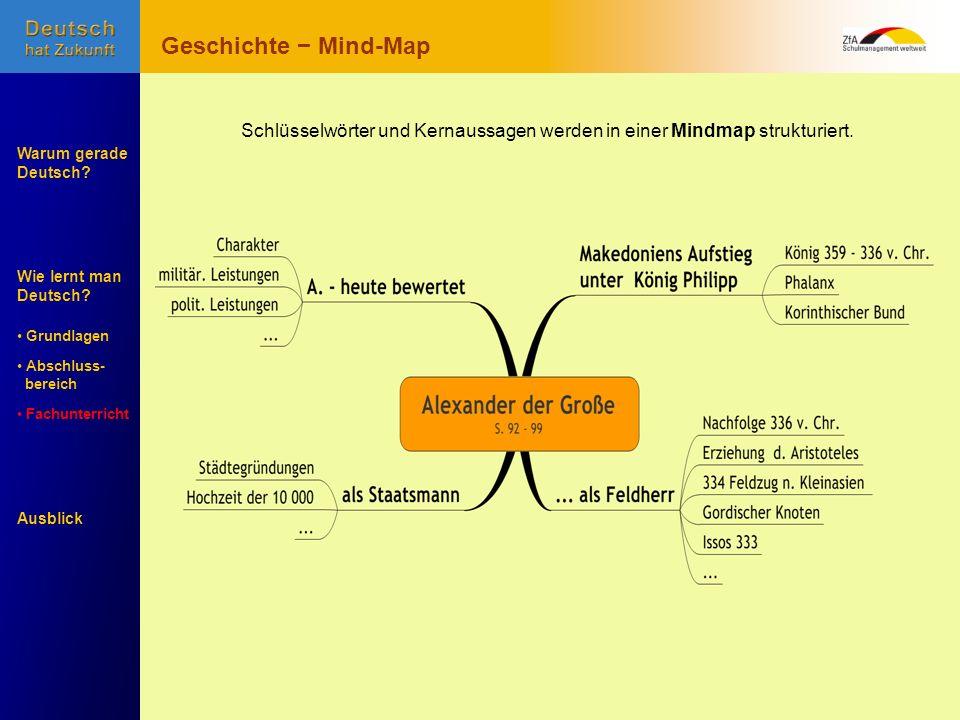 Wie lernt man Deutsch? Warum gerade Deutsch? Ausblick Grundlagen Abschluss- Abschluss- bereich Fachunterricht Fachunterricht Schlüsselwörter und Kerna