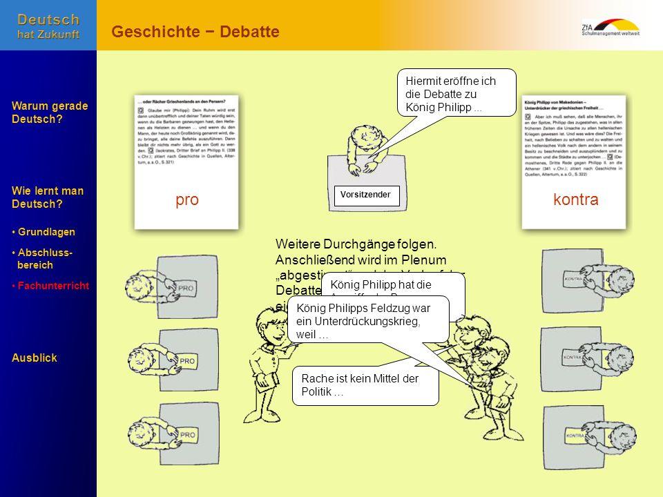 Wie lernt man Deutsch? Warum gerade Deutsch? Ausblick Grundlagen Abschluss- Abschluss- bereich Fachunterricht Fachunterricht Der erste Sprecher trägt