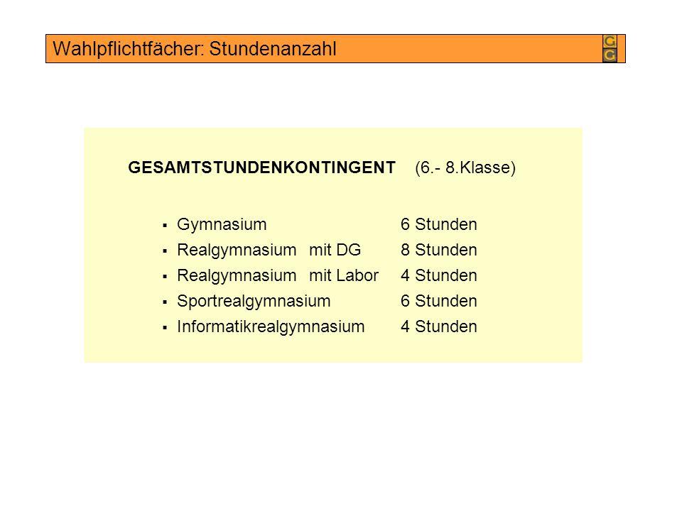 Wahlpflichtfächer: Stundenanzahl GESAMTSTUNDENKONTINGENT (6.- 8.Klasse) Gymnasium 6 Stunden Realgymnasium mit DG8 Stunden Realgymnasium mit Labor4 Stu