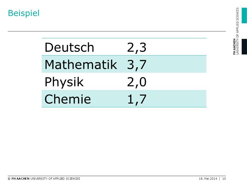 © FH AACHEN UNIVERSITY OF APPLIED SCIENCES18. Mai 2014 | 10 Beispiel Deutsch2,3 Mathematik3,7 Physik2,0 Chemie1,7