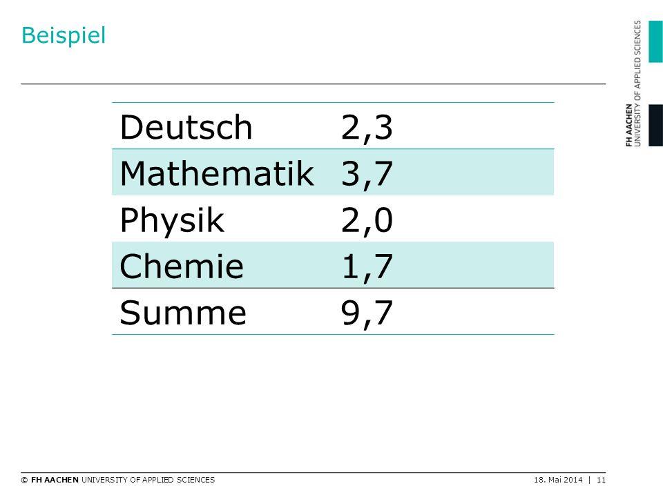 © FH AACHEN UNIVERSITY OF APPLIED SCIENCES18. Mai 2014 | 11 Beispiel Deutsch2,3 Mathematik3,7 Physik2,0 Chemie1,7 Summe9,7