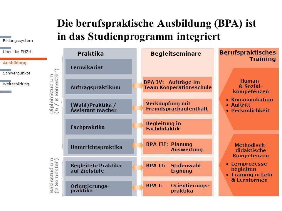Orientierungs- praktika Die berufspraktische Ausbildung (BPA) ist in das Studienprogramm integriert Fachpraktika Unterrichtspraktika Begleitete Prakti