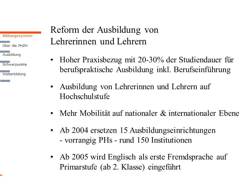 Pädagogische Hochschulen in der Schweiz Bildungssystem Weiterbildung Über die PHZH Ausbildung Schwerpunkte VS GE SG GR TI BE FR VD PHZ SO ZH BEJUNE BL/BS SH TG AG
