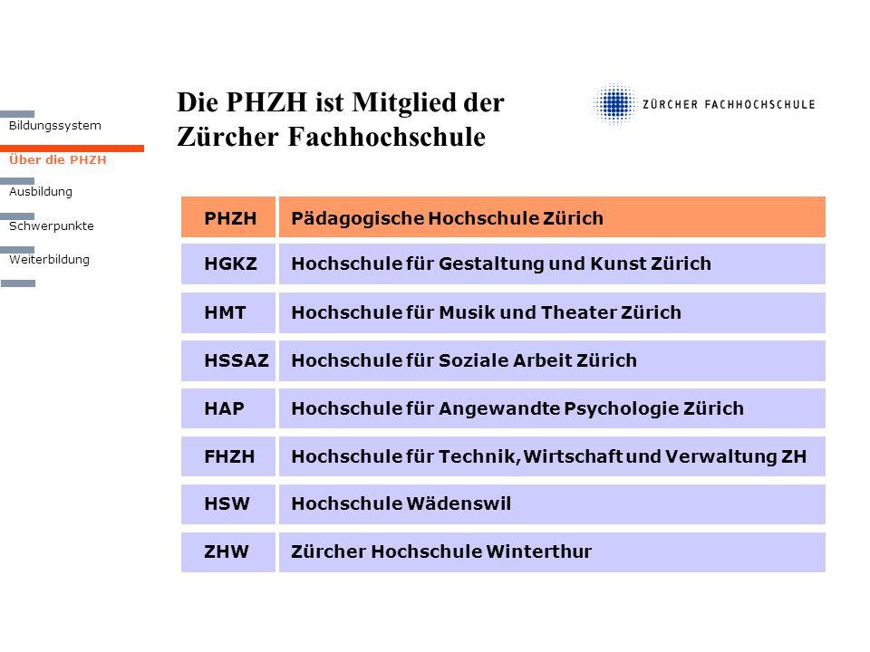 Die PHZH ist Mitglied der Zürcher Fachhochschule Über die PHZH Weiterbildung Bildungssystem Ausbildung Schwerpunkte HAP Hochschule für Angewandte Psyc