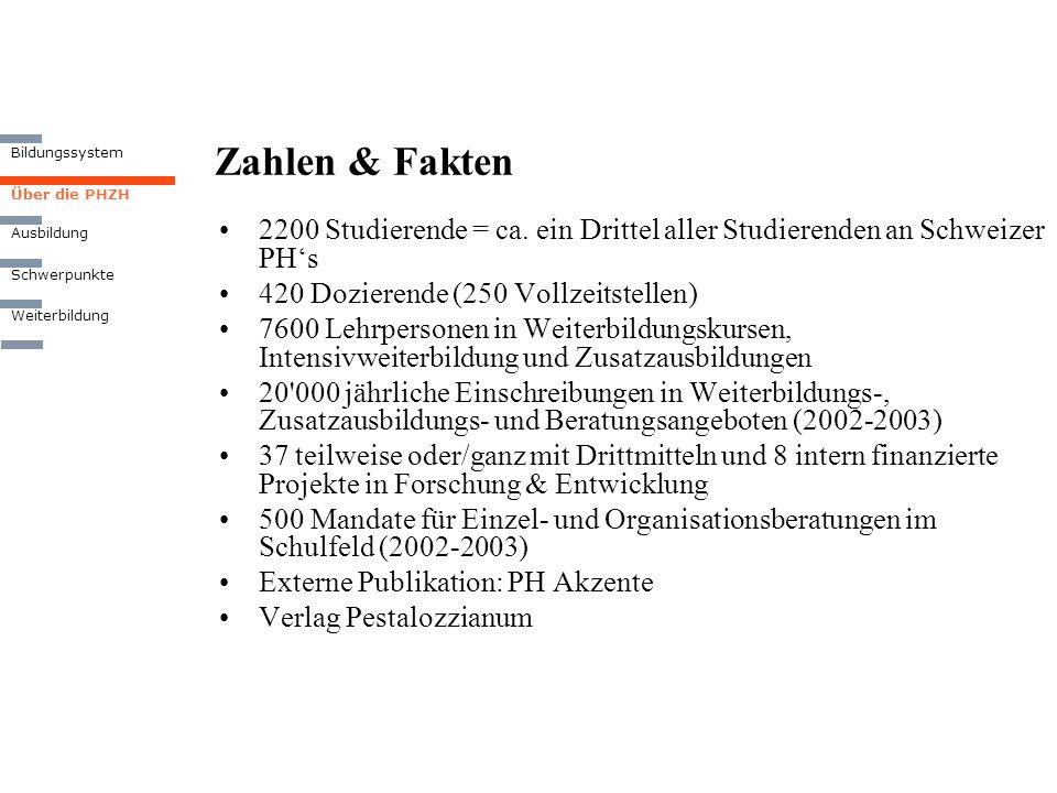 Zahlen & Fakten 2200 Studierende = ca. ein Drittel aller Studierenden an Schweizer PHs 420 Dozierende (250 Vollzeitstellen) 7600 Lehrpersonen in Weite