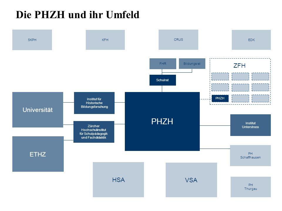 Institut für Historische Bildungsforschung Zürcher Hochschulinstitut für Schulpädagogik und Fachdidaktik FHR ETHZ Institut Unterstrass SKPH PH Thurgau