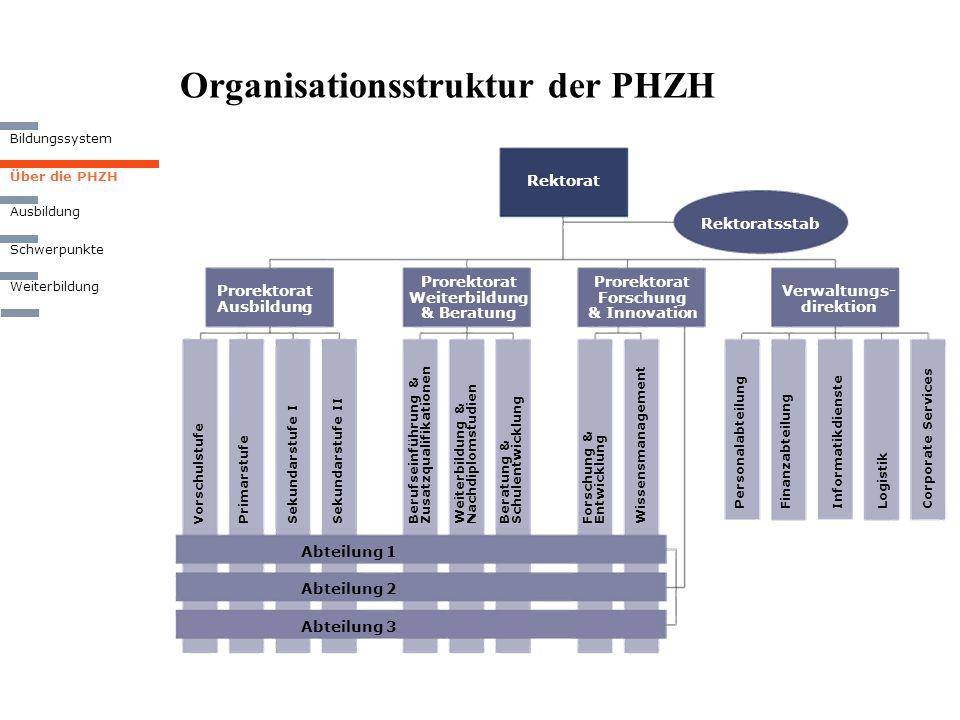 Über die PHZH Weiterbildung Bildungssystem Ausbildung Schwerpunkte Organisationsstruktur der PHZH Rektorat Rektoratsstab Prorektorat Ausbildung Prorek